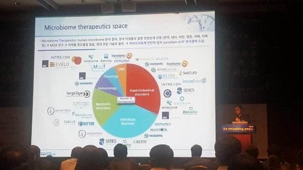 제노포커스 반재구 CTO가 마이크로바이옴 치료제의 개발 영역에 대해 설명하고 있다.