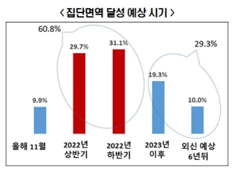 출처: 전국경제인연합회
