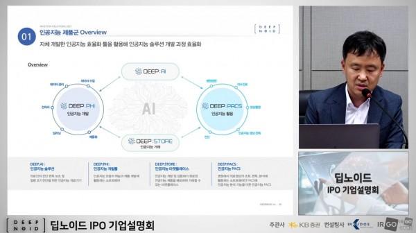 지난 2일 진행된 온라인 기업설명회 中 최우식 대표