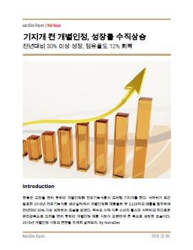 기지개 켠 개별인정, 성장률 수직상승
