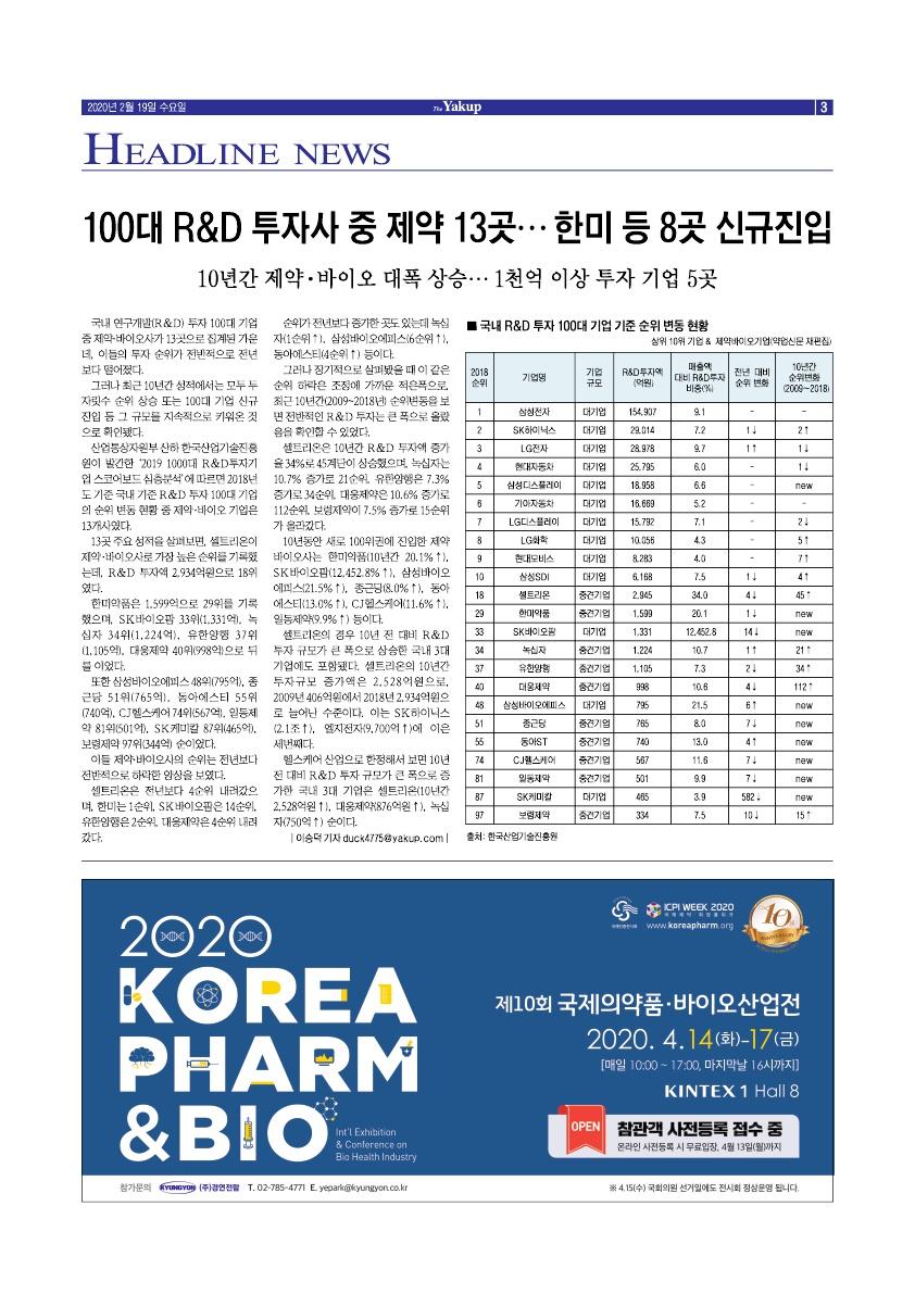 약업신문 5686호 2020년 2월 19일(수)