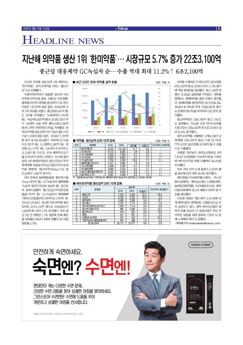 약업신문 5710호 2020년 8월 12일(수)