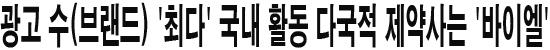 광고 수(브랜드) '최다' 국내 활동 다국적 제약사는 '바이엘'