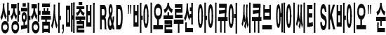 """상장화장품사,매출비 R&D """"바이오솔루션 아이큐어 씨큐브 에이씨티 SK바이오' 순"""