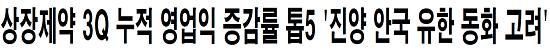 상장제약 3Q 누적 영업익 증감률 톱5 '진양 안국 유한 동화 고려'